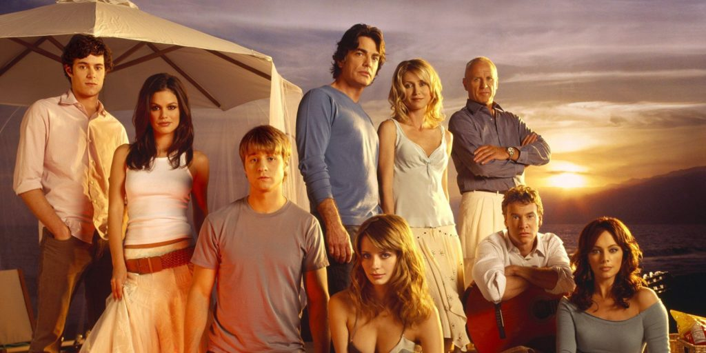 cast-theoc-completo